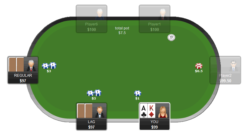 Poker Range Analysis - AKo from Big Blind
