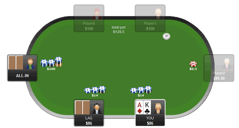 Range - Poker Analyses - Preflop - AKo in the button and 4Bet