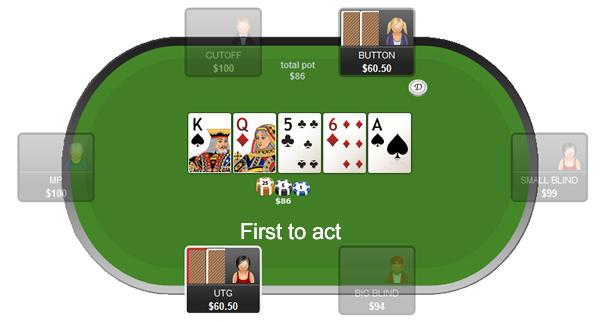 Poker Texas Holdem - Gameplay - River