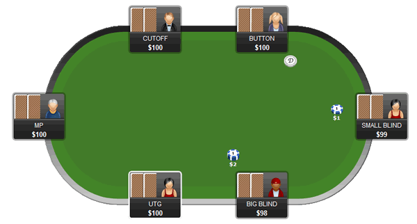 Poker Gameplay and Rules - Start