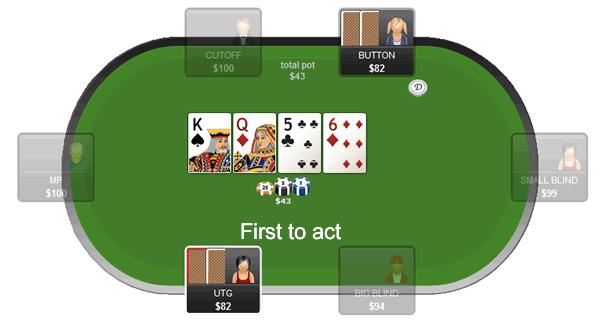 Texas Holdem - Gameplay - Turn